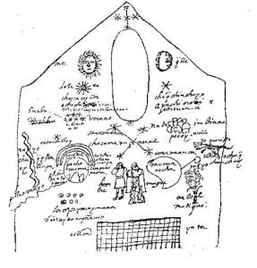 Altar Mayor de Qurikancha de Joan de Santa Cruz Pachacuti Yanqui Salcamaygua.